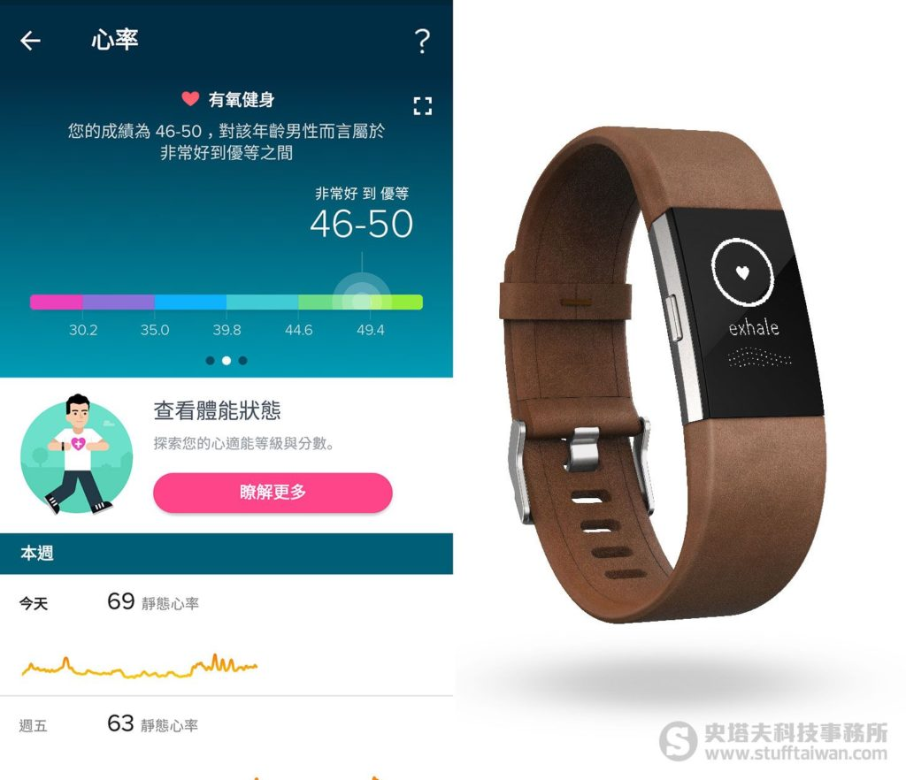 Fitbit Charge 2 App截圖及螢幕呼吸引導