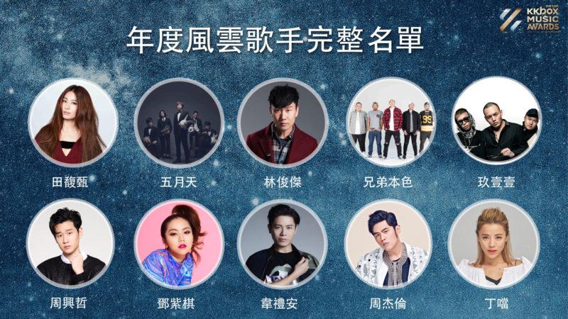 第12屆KKBOX風雲榜「年度風雲歌手」得獎名單