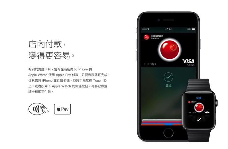 蘋果預告Apple Pay即將登台運作!首波7家銀行加入支援