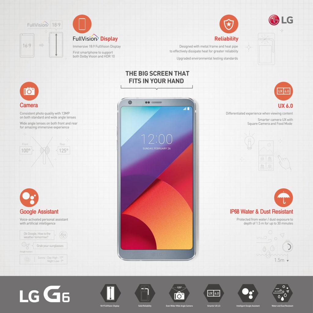 LG G6特色資訊圖表
