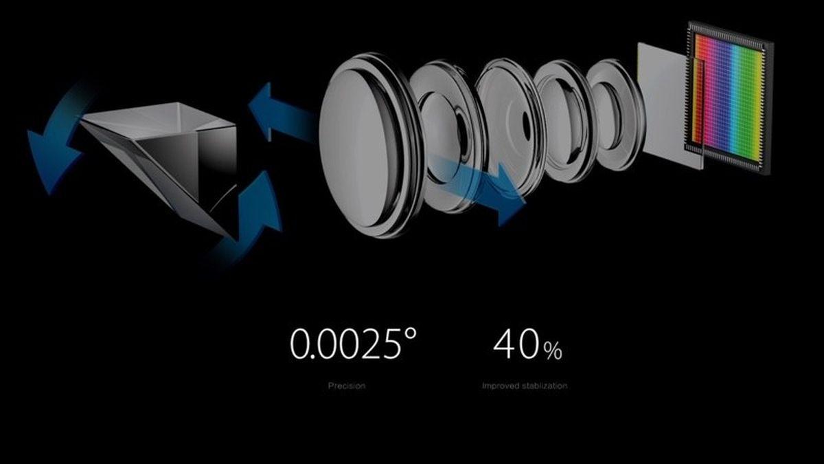 OPPO發表全新5倍光學變焦鏡頭模組!補正廣角與低光拍攝表現遺憾