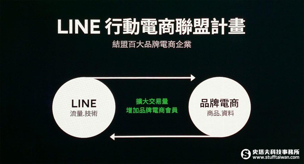 Line與行動電商聯盟計畫簡報