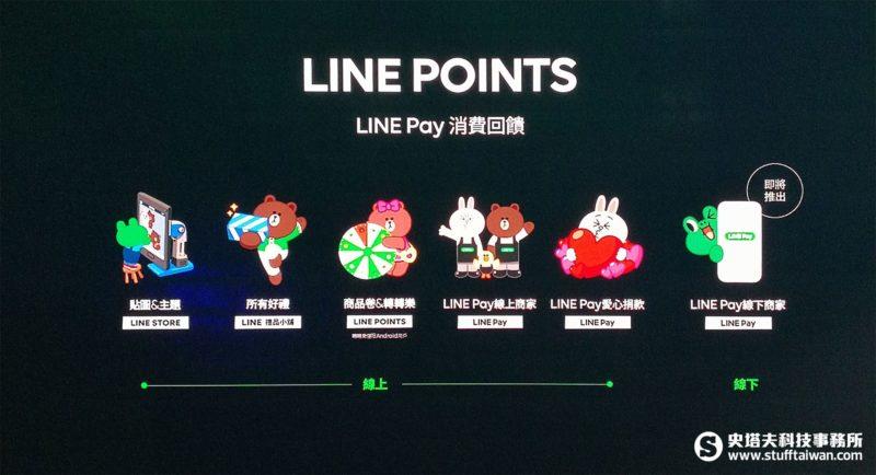 Line Points可折抵的商品簡報