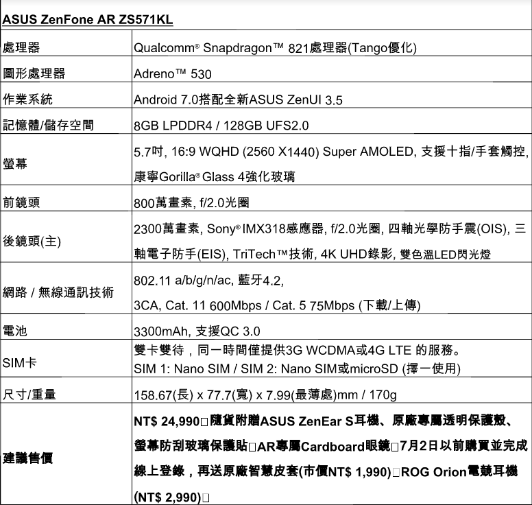 隨手就能走入虛擬世界!ASUS ZenFone AR建議售價NT$24,900元
