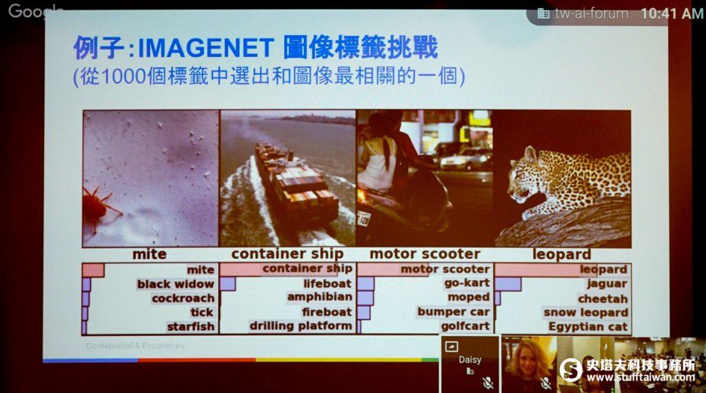ImageNet圖像標籤挑戰中,深度神經網路的表現結果