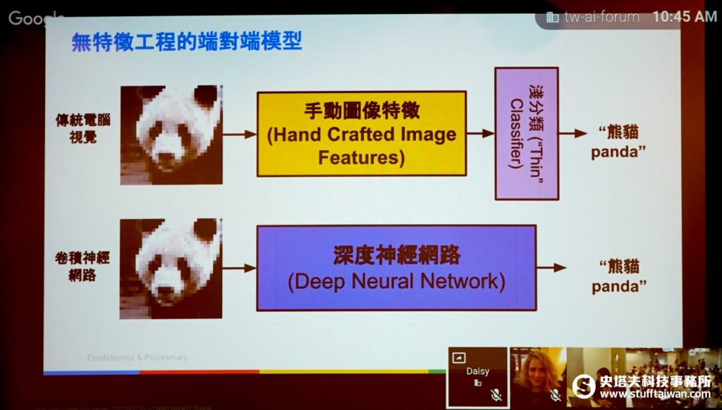 深度神經網路識別熊貓圖的過程