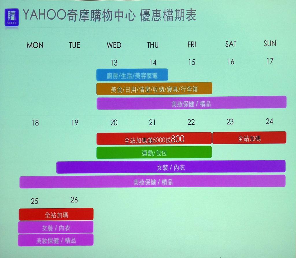 Yahoo奇摩購物中心優惠檔期表