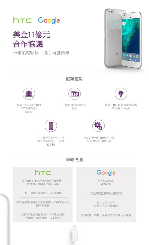 Google與HTC美金11億元合作協議資訊圖表