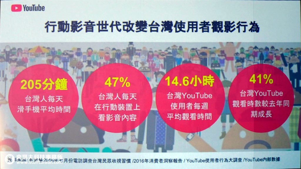 台灣行動影音用戶觀影行為分析