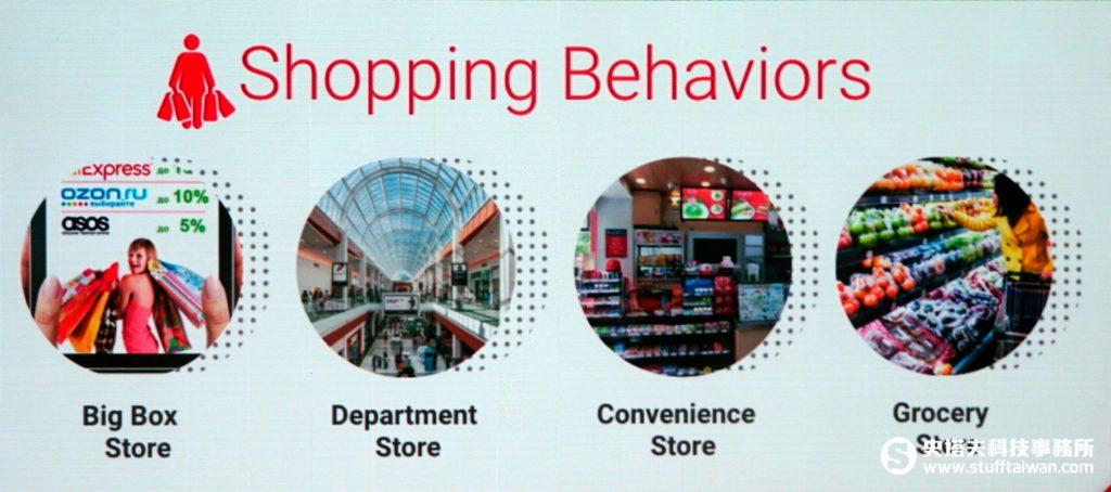 購物地點簡報
