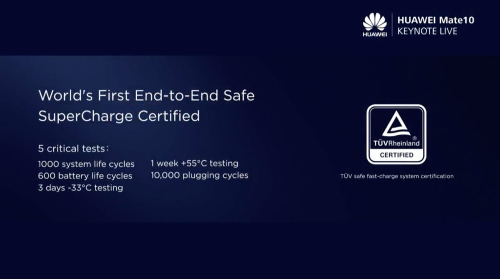Huawei Mate 10系列取得德國萊因TÜV Rheinland快速充電認證