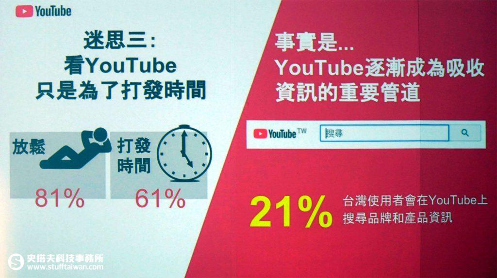 觀賞YouTube的原因分析