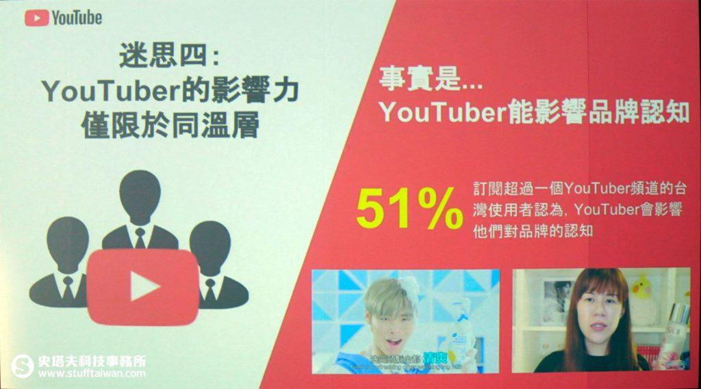 YouTuber影響力分析