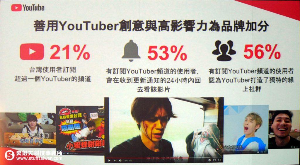 YouTuber頻道訂閱者分析
