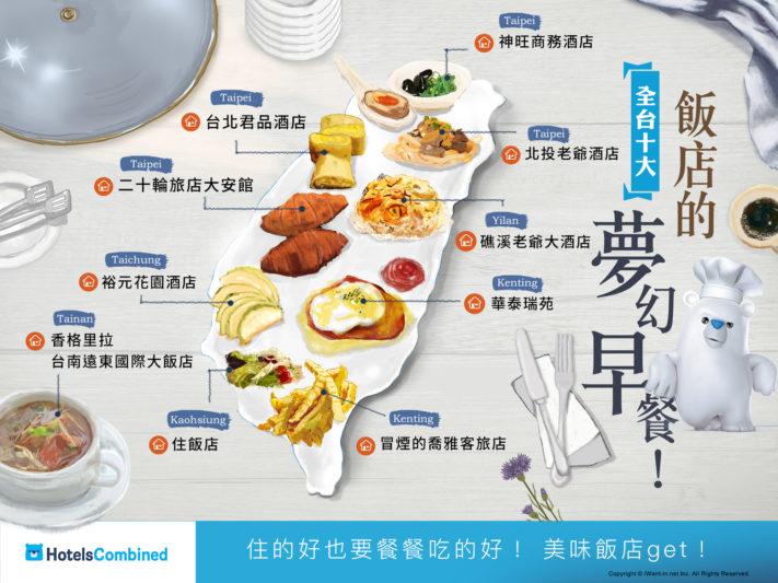 台灣各地人氣飯店旅店早餐HotelsCombined大公開
