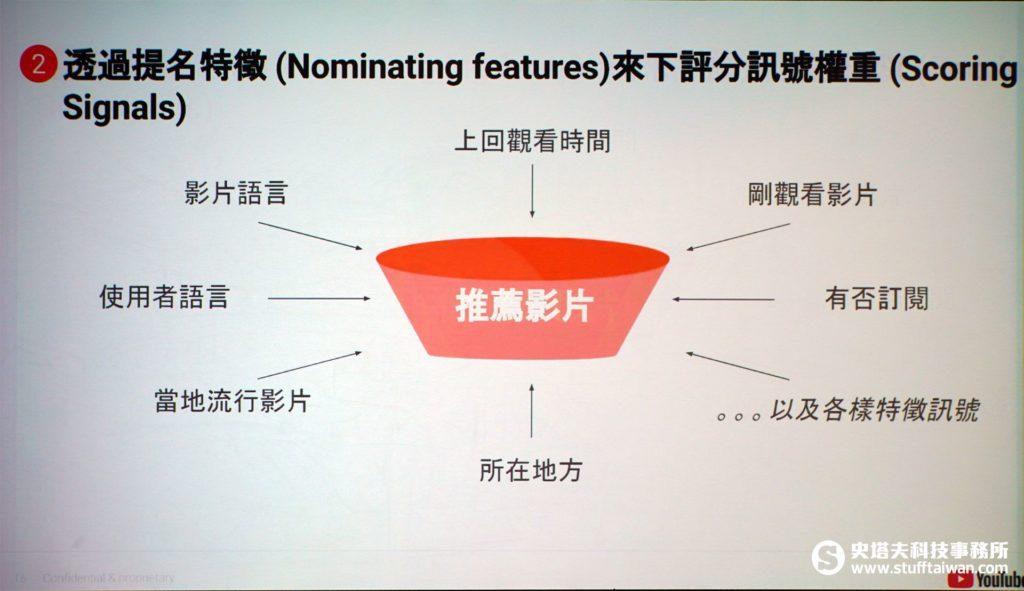 機器學習用來評分影片的各種特徵