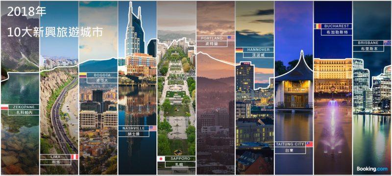 2018 年10大新興旅遊城市台灣也上榜