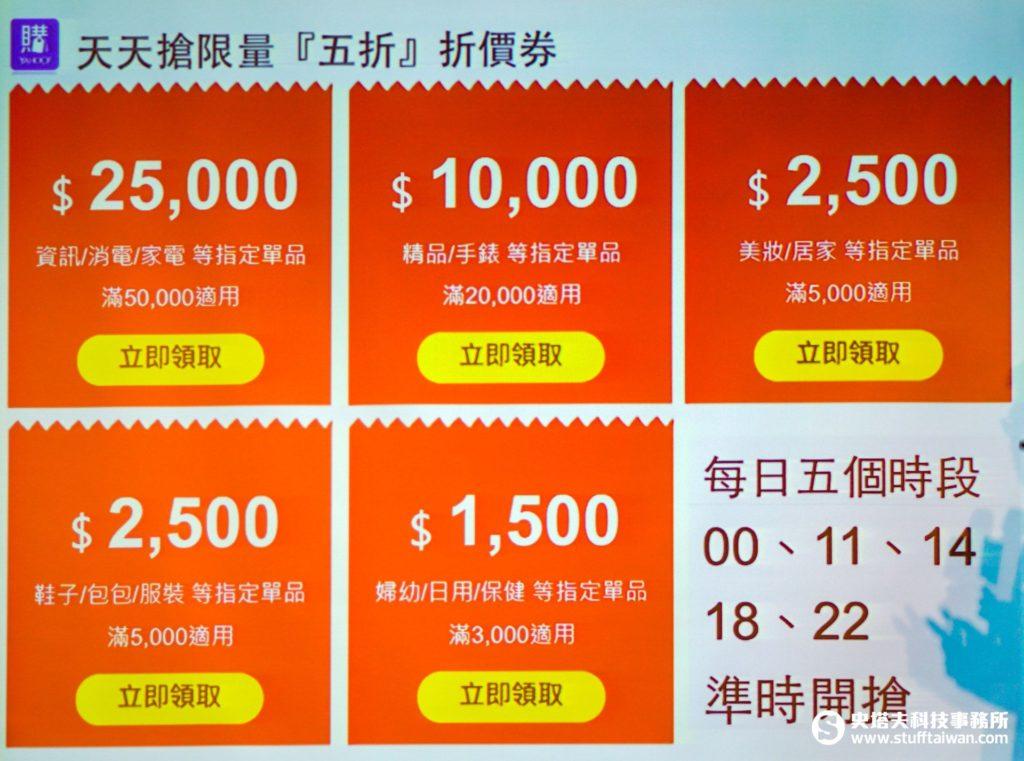 Yahoo奇摩「1212品質生活節」五折折價券發放時間圖示