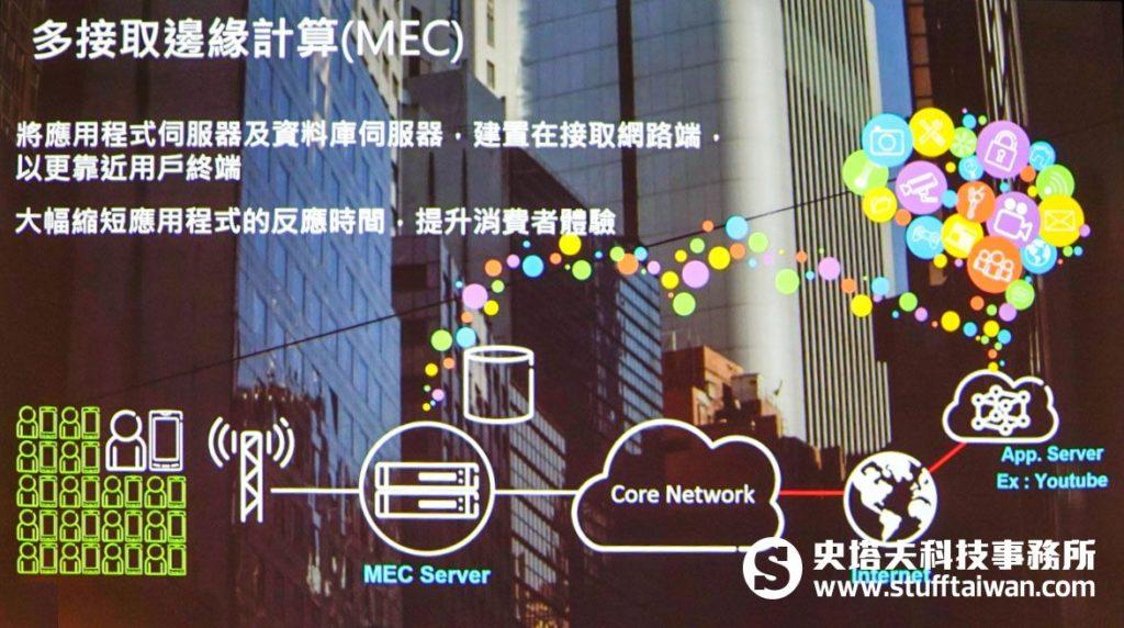 MEC架構資料流向圖