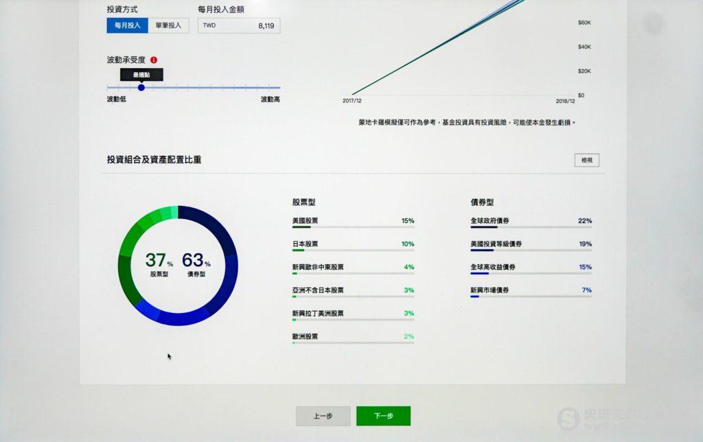 國泰智能投資平台螢幕畫面