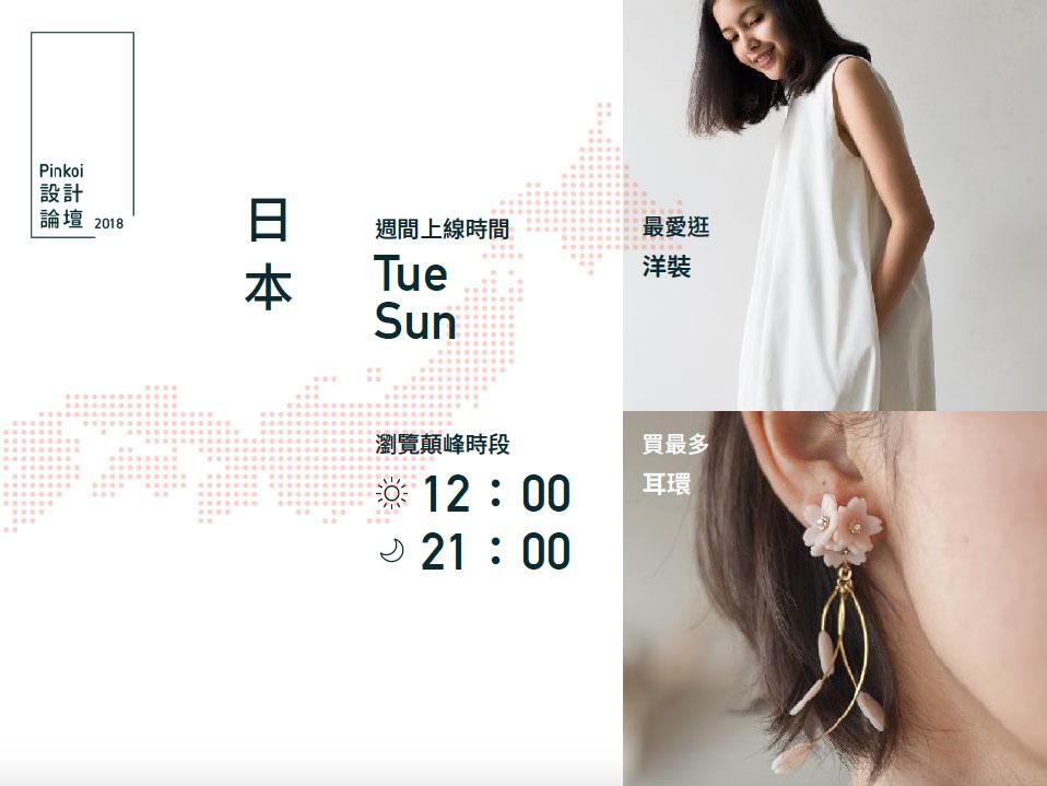 日本週間上線時間為星期二、星期天,瀏覽顛峰時段是12:00、21:00,最愛逛洋裝,買最多的是耳環