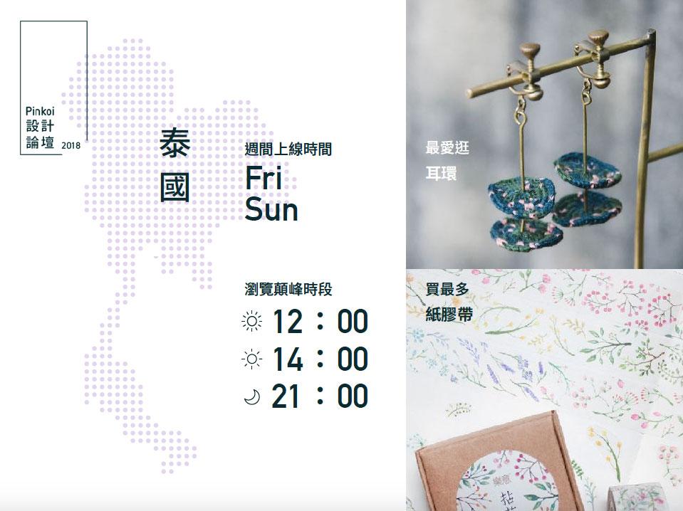 ▲ 泰國週間上線時間為星期五、星期天,瀏覽顛峰時段是12:00、14:00、21:00,最愛逛耳環,買最多的是紙膠帶