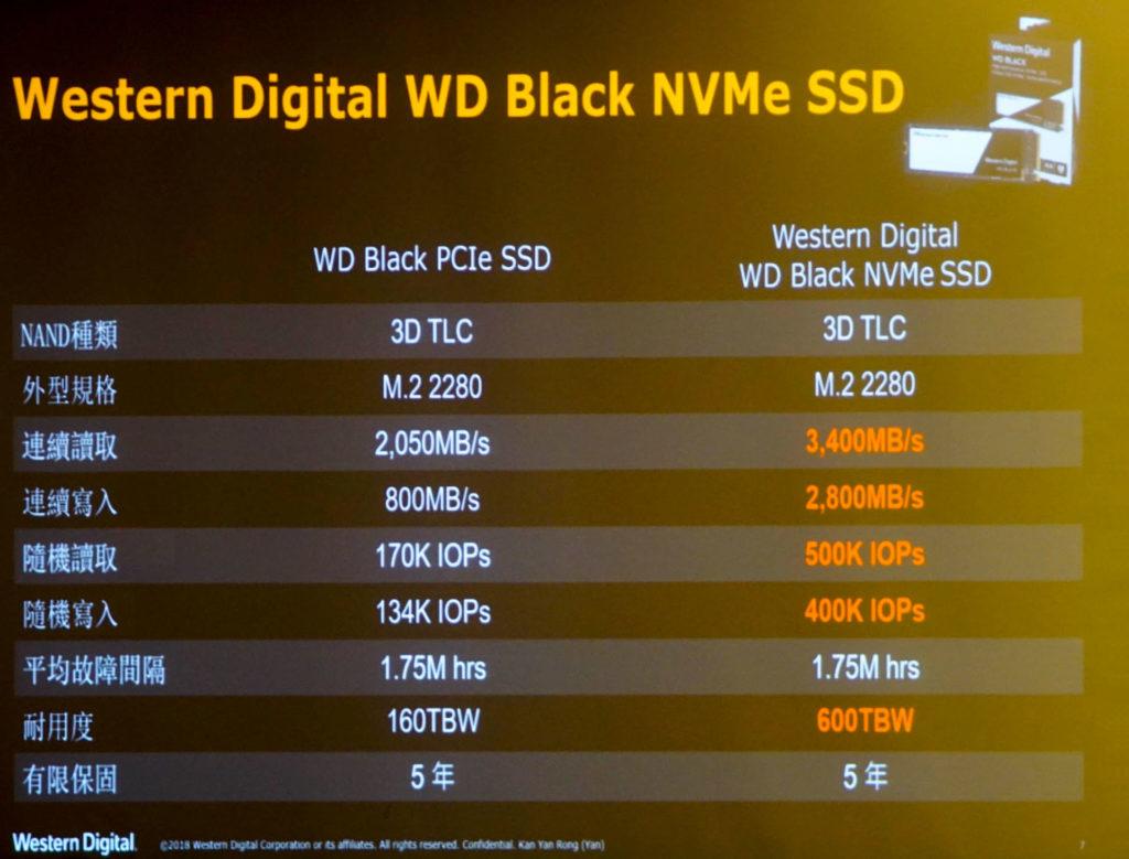 WD Black NVMe SSD和前一代WD Black PCIe SSD規格比較表