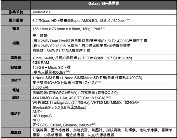 Samsung Galaxy S9+晨漾金新色報到 夏日穿搭Let's Gold