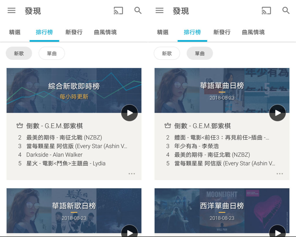 KKBOX「綜合新歌即時榜」、「單曲日榜」