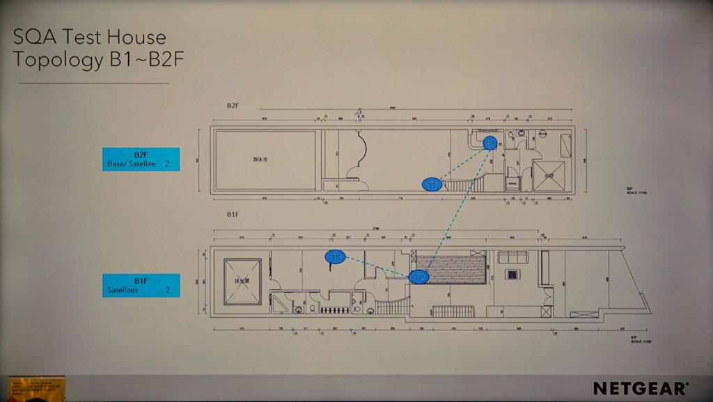 Netgear測試基地地下配置圖