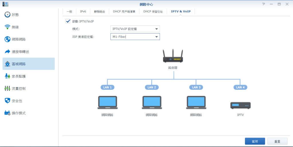 IPTV/VoIP模式