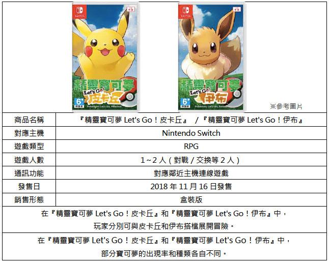 《精靈寶可夢 Let's Go!皮卡丘》與《精靈寶可夢 Let's Go!伊布》商品資料