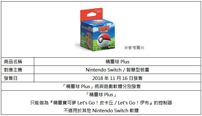「精靈球 Plus」商品資料(圖/The Pokémon Company提供)