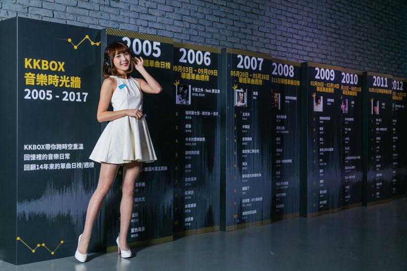 KKBOX風雲榜歷年榜單情境照