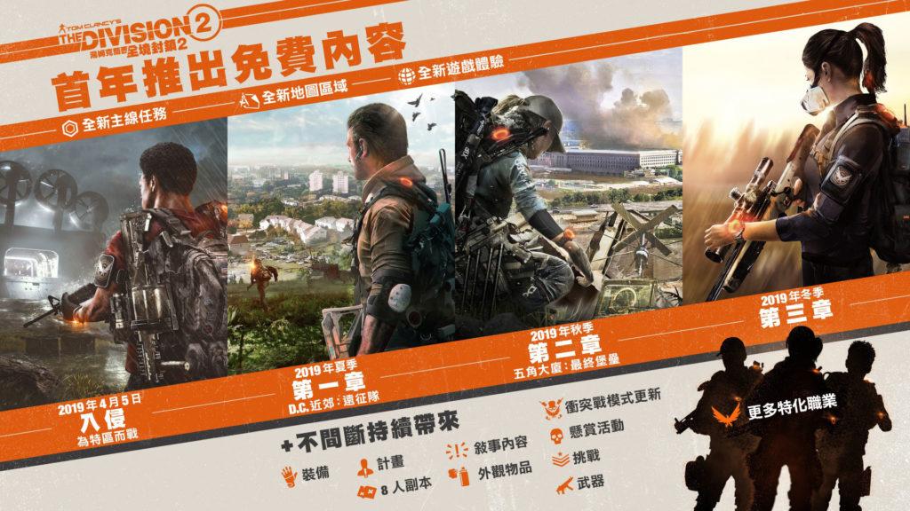 《全境封鎖2》首年更新時程及內容