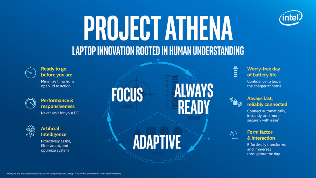 Project Athena筆電特色介紹簡報