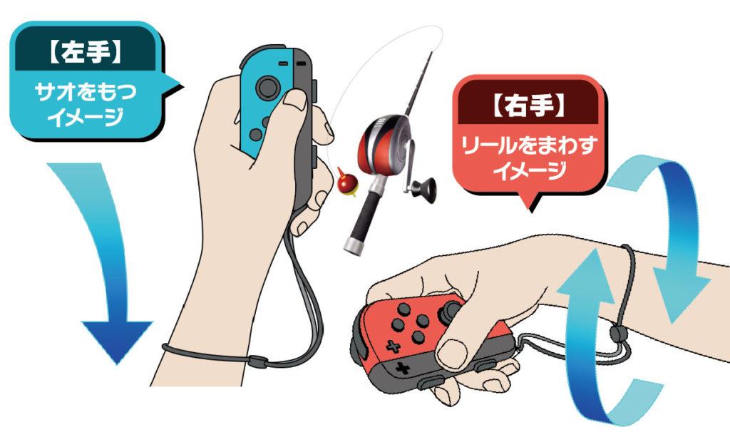 《王牌釣手 Nintendo Switch版》遊戲把手操作方式