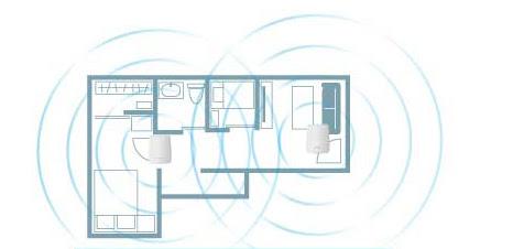L型公寓/隔間多/30坪以內推薦 : RBK20