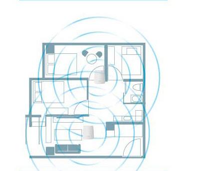 公寓大樓/隔間多/31~50坪光世代100M推薦 : RBK20光世代300M推薦 : RBK50