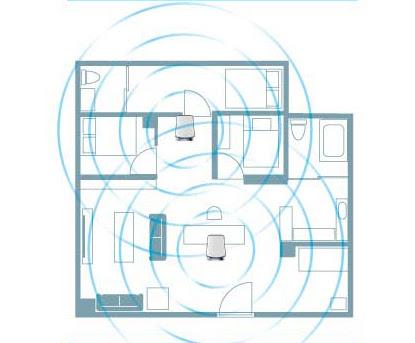豪宅/隔間多/51坪以上光世代300M推薦 : RBK50光世代500M推薦 : RBK852