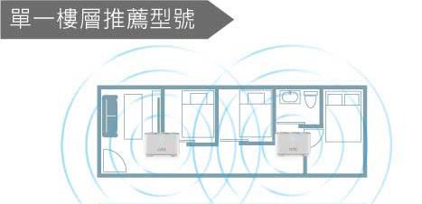 長型公寓/30坪以內推薦 : RBK12/RBK13